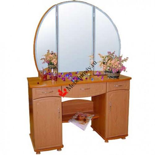 Всё о мебели - антикварная мебель из
